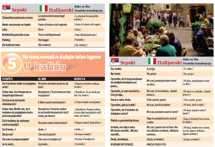 Srpsko-italijanski džepni turistički rečnik